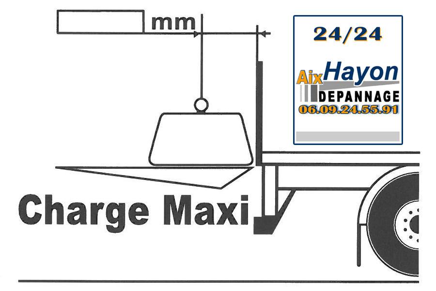 contr le technique de hayons l vateurs dans la r gion. Black Bedroom Furniture Sets. Home Design Ideas